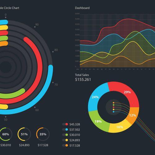 Big data et traitement de données